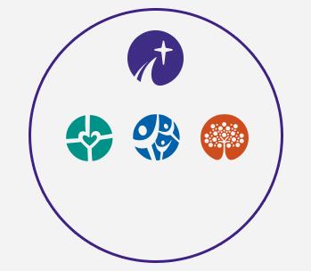 Concordia Organizations